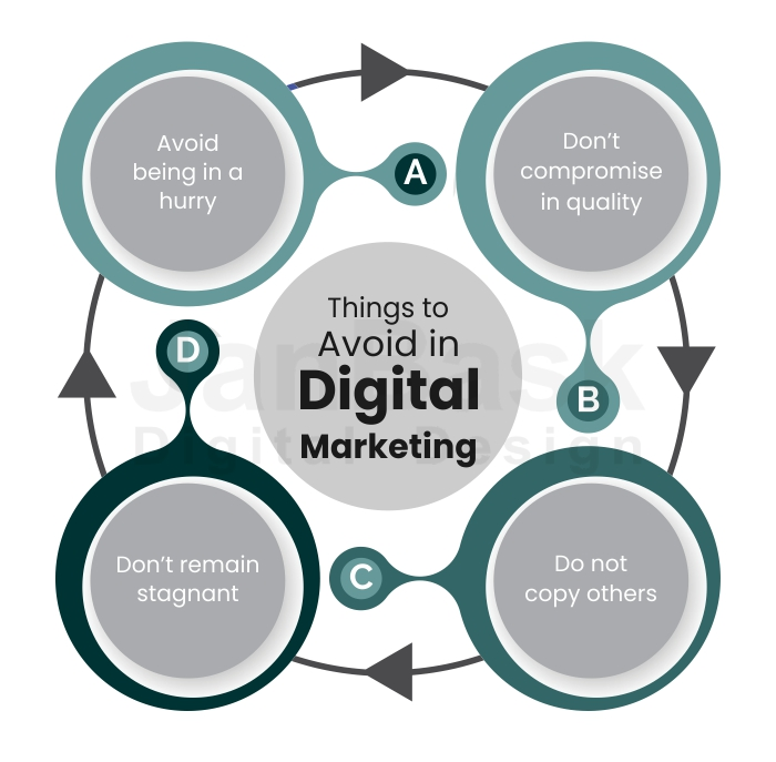 things to avoid in Digital Marketing