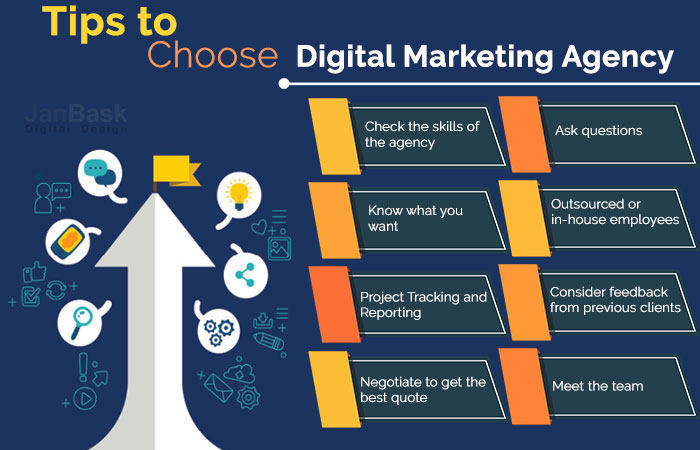 Tips to Choose Digital Marketing Agency
