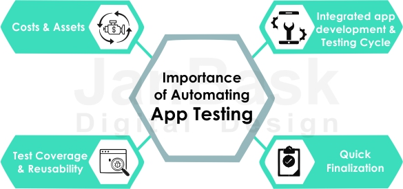 Importance of Automating app testing
