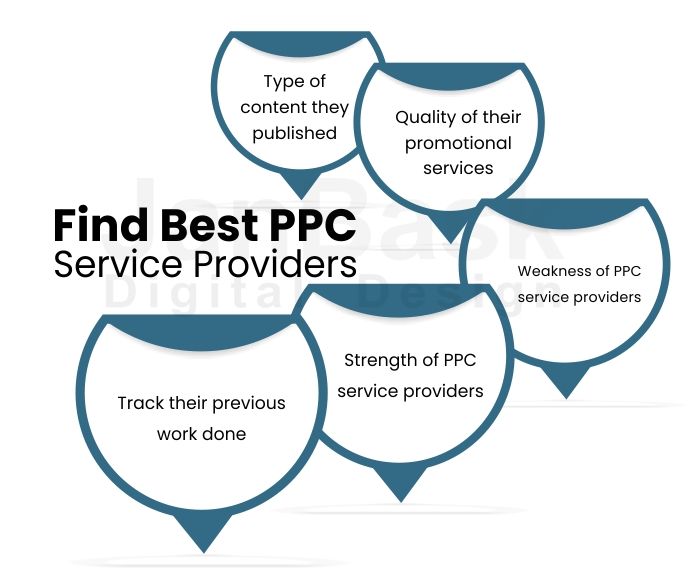 find best seo service provider
