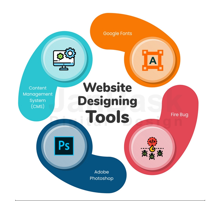 website designinf tool