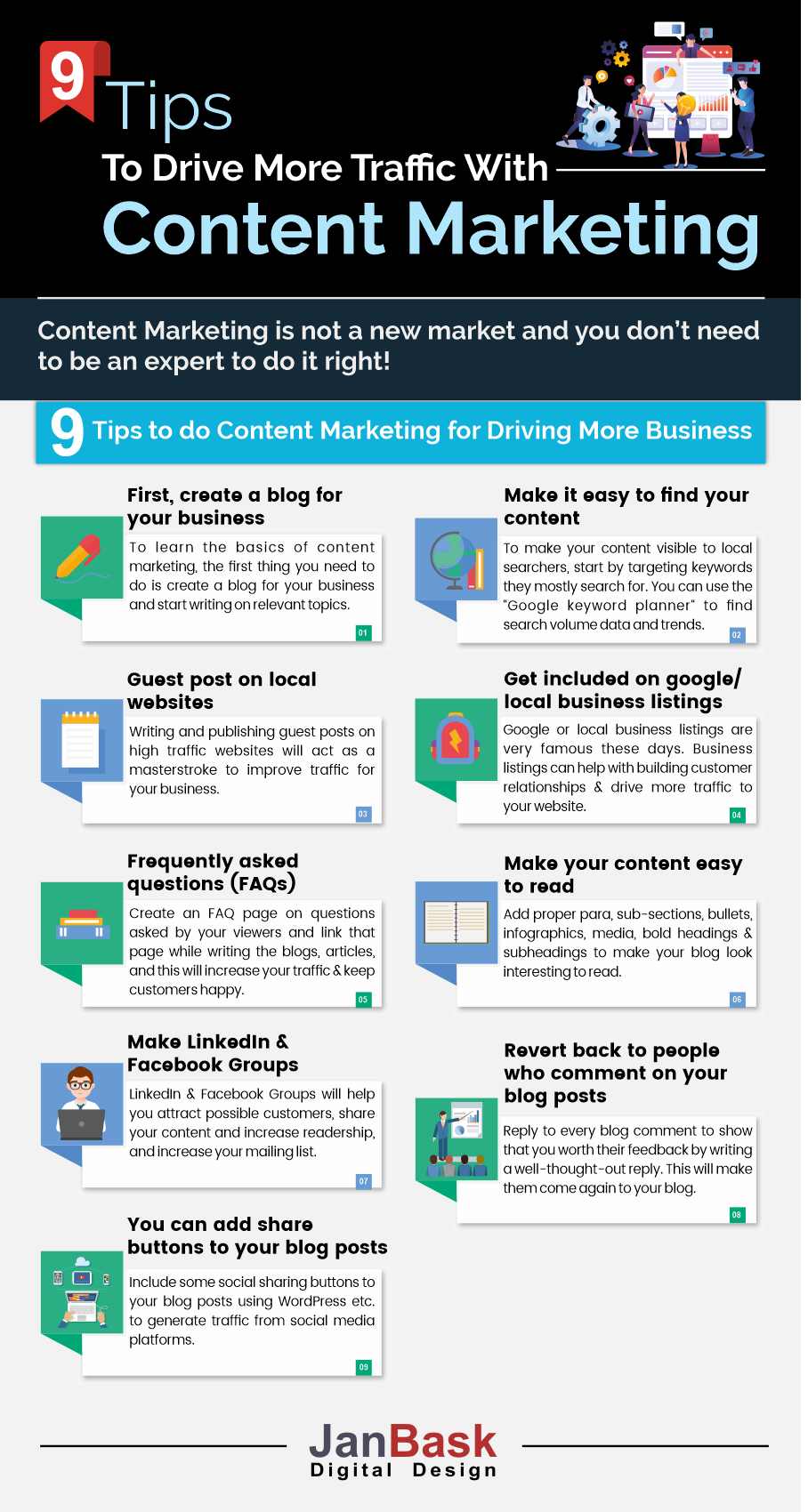 Tips to do Content Marketing for Driving More Business