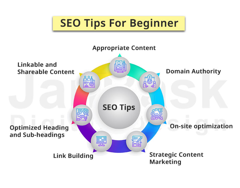 Learn SEO For Beginner