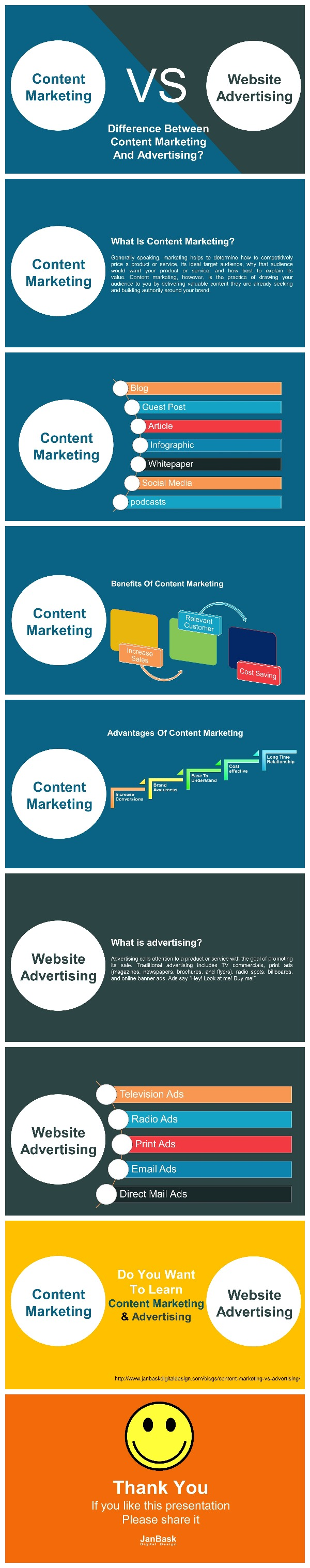 Difference Between Content Marketing and Advertising