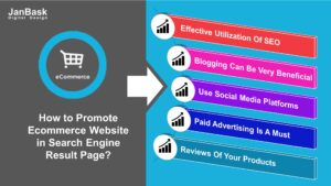 How to Promote Your Ecommerce Website?