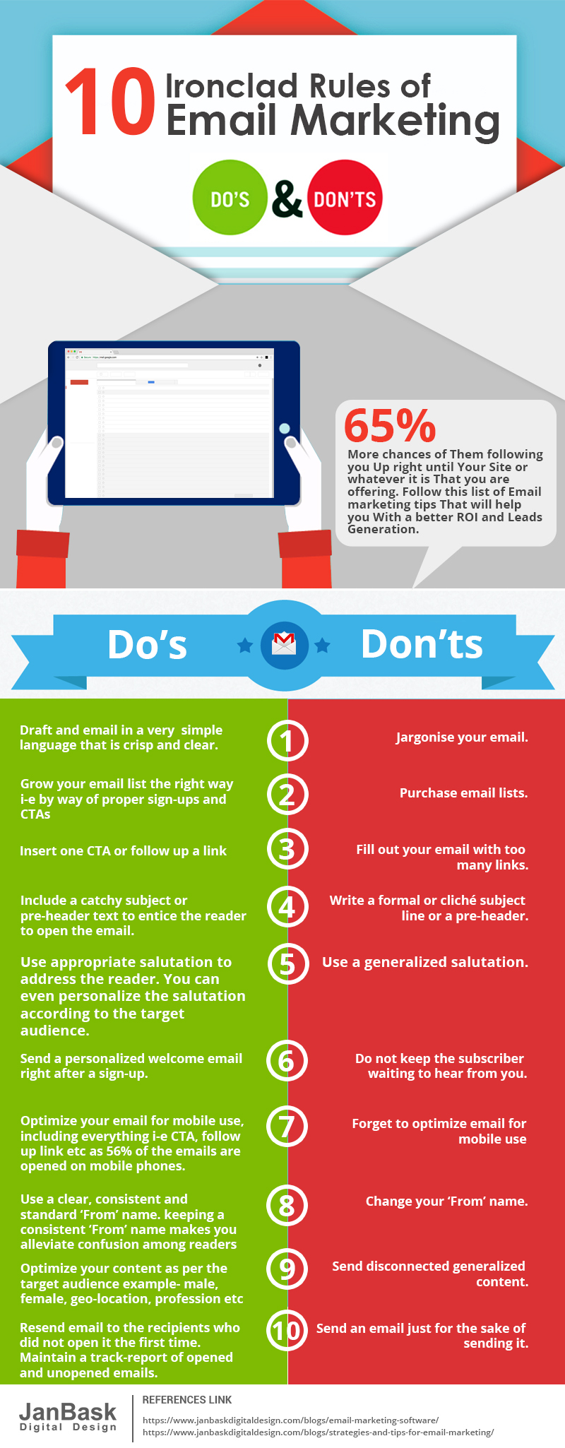 Infographic Top 10 Email Marketing Rules The Do and Dont