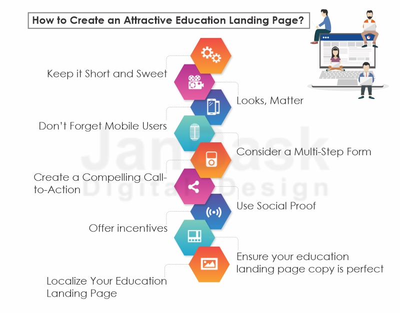 Design a Landing Page for Educational