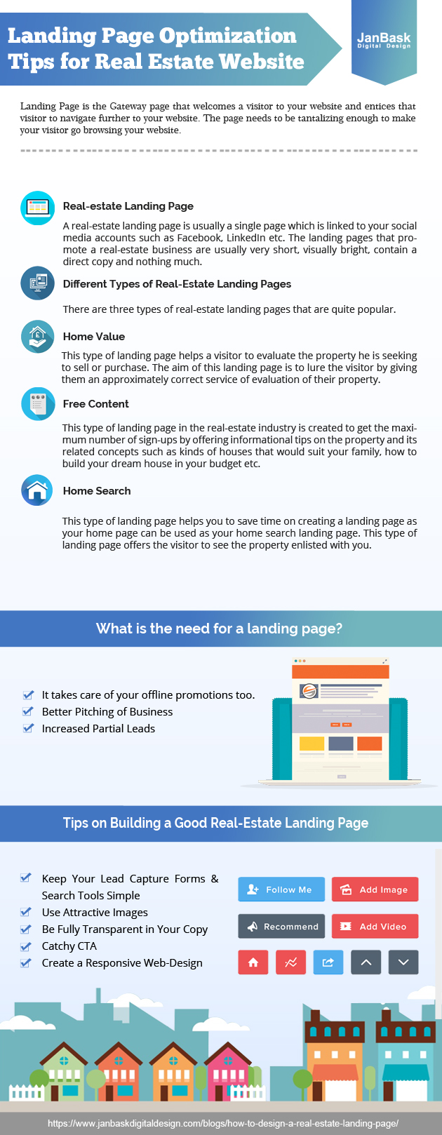 Infographic Landing Page Optimization Tips for Real-estate website