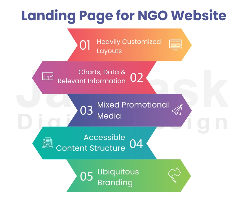 Website Landing Page For Ngo