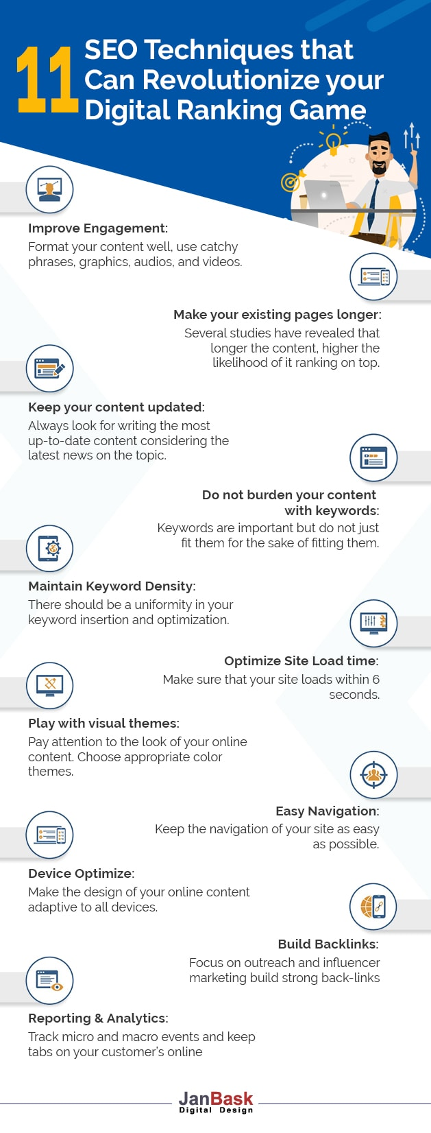 Infographic SEO Strategies & Techniques for startup Business