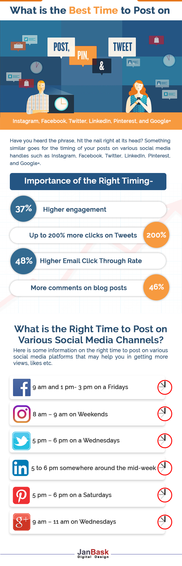 Infographic-Best-Time-to-Post-on-Instagram-Facebook-Twitter-LinkedIn