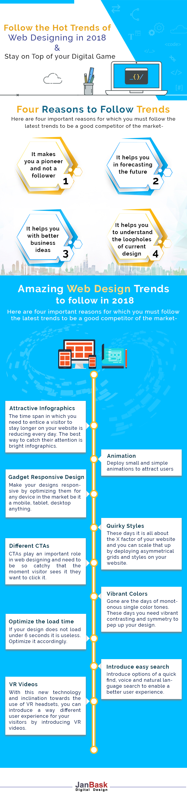 infographic - Website Design Checklist of 2018