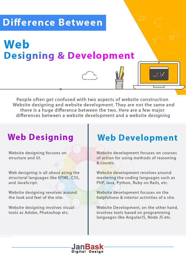 infographic Difference Between Web Design and Web Development