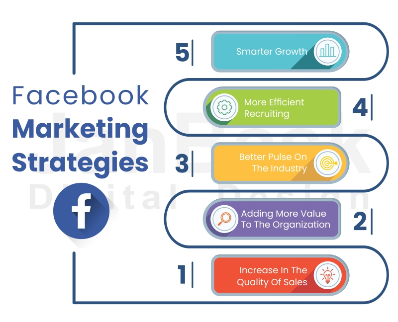 Local Facebook Marketing Strategies for Businesses