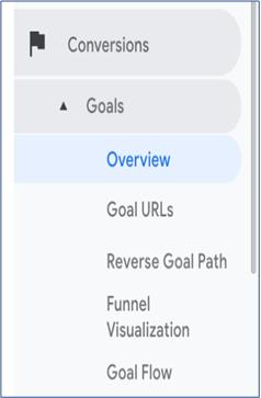 Google Analytics (GA) Tracking