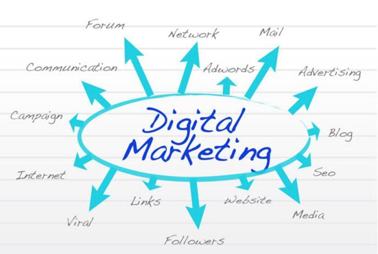 Image result for digital marketing campaigns