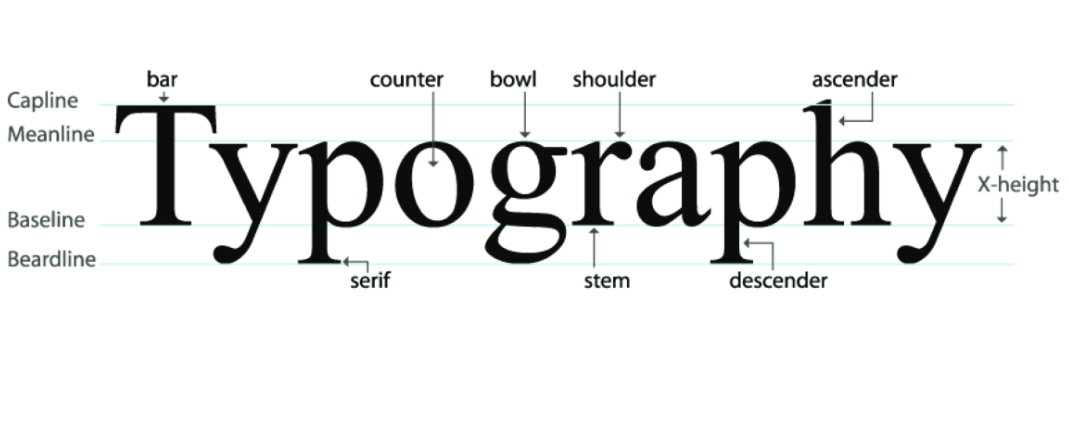 Use Intriguing Typographywith SMO embedded