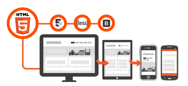 Opt and Implement a Mobile-Friendly Design for website