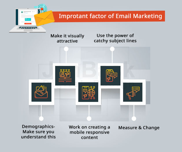 Boost Real Estate Business throughEmail Marketing