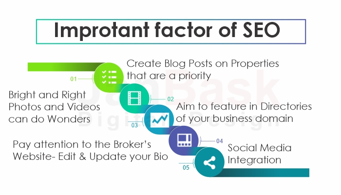 Boost Real Estate Business throughSEO