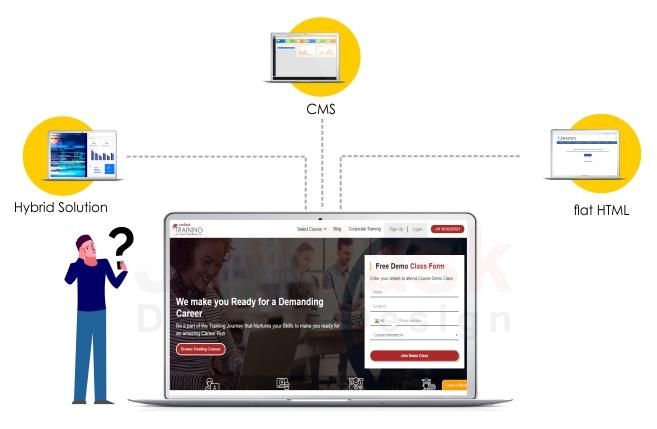 website needs a CMS or not?