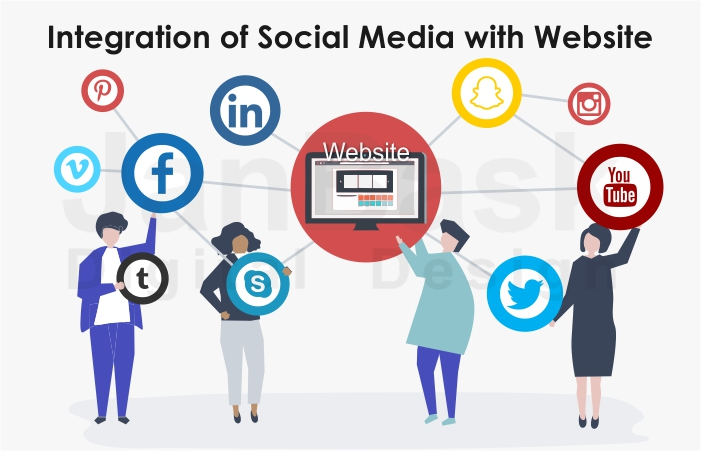 Integrate of social media with website