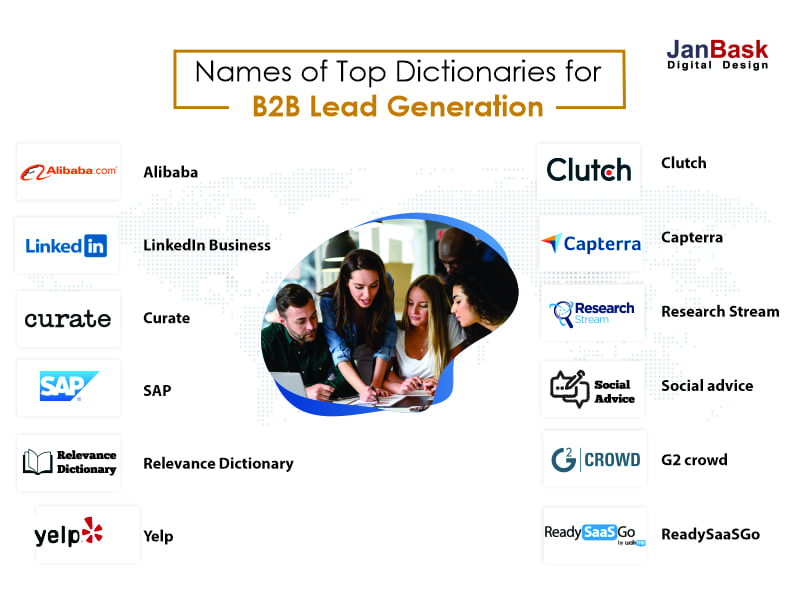 Top directories for b2b lead generation