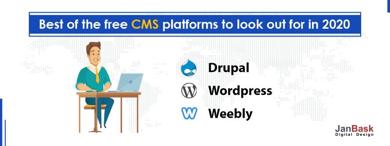 top Marketing CMS platforms