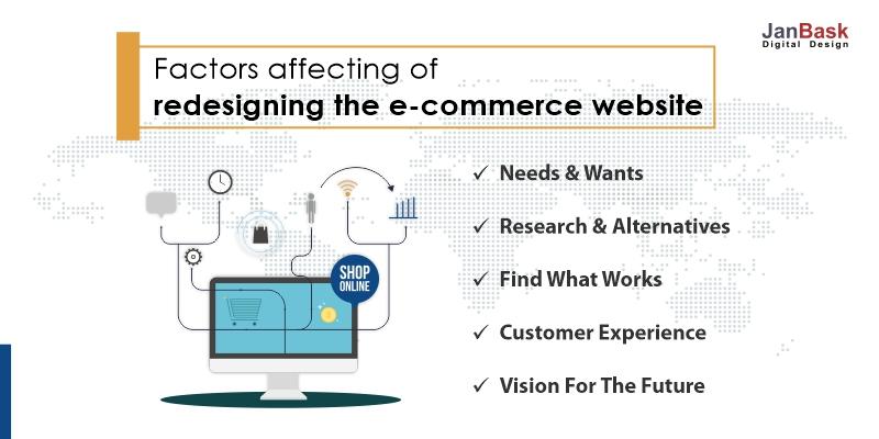 factors of web design