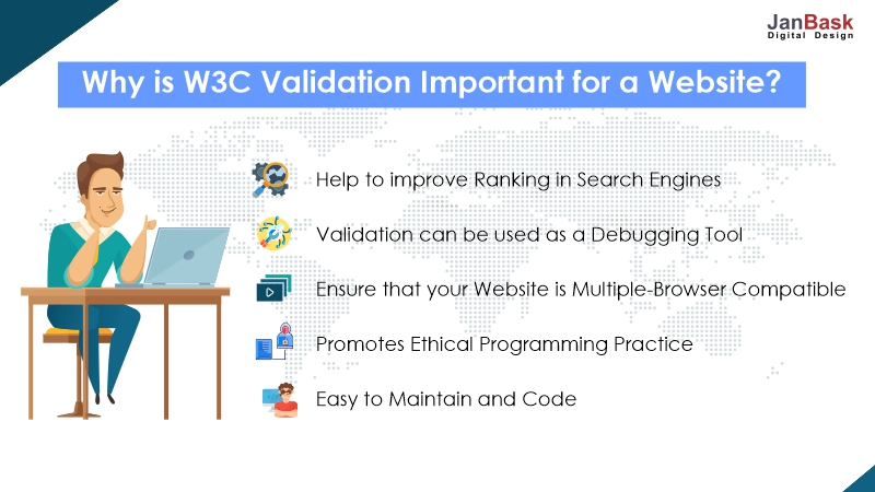 importance of validation
