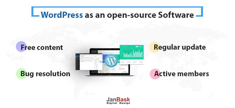 WordPress as an open-source software