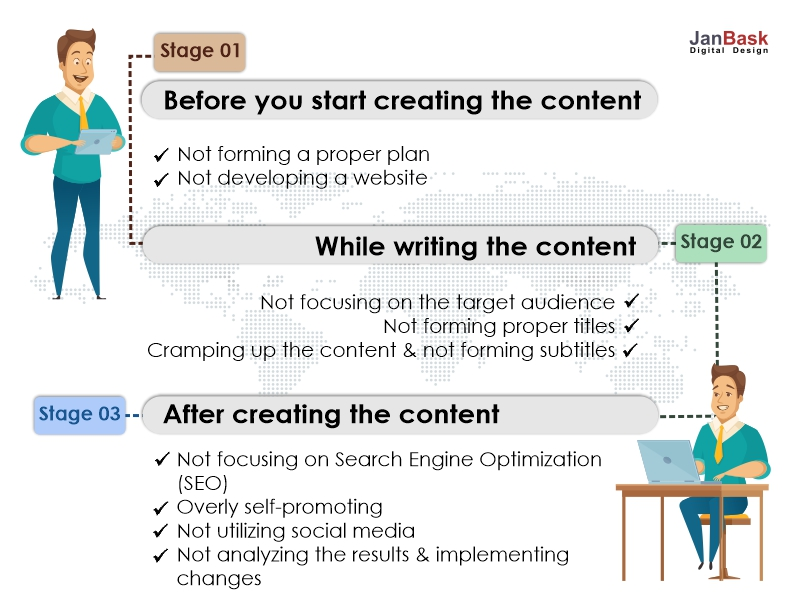 start creating the content