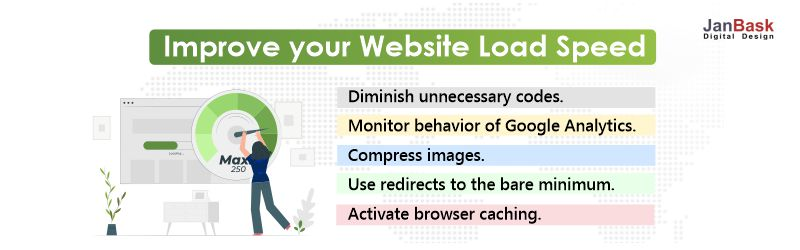 Improve your Website Load Speed