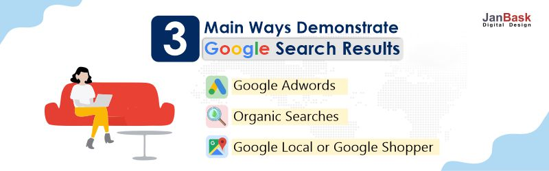 ways can Google Search results be seen
