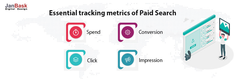 Essential tracking metrics of Paid Search