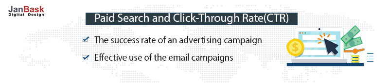Paid Search and Click Through Rate(CTR)