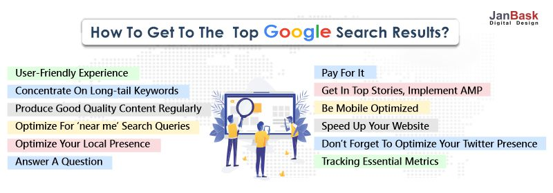 How to get to the Top Google Search Results
