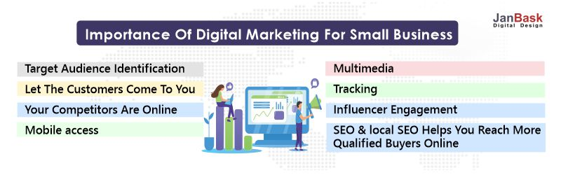 importance of digital marketing for your small business