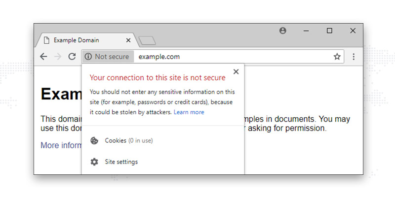 HTTPS sites