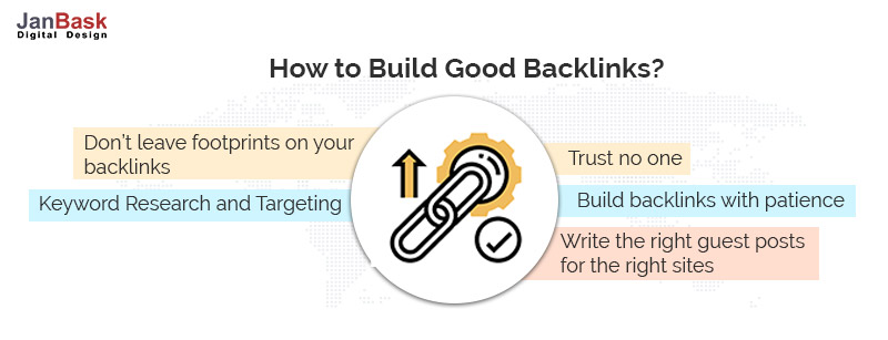 build good back link