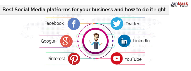 Best-Social Media platforms for your business and how to do it right