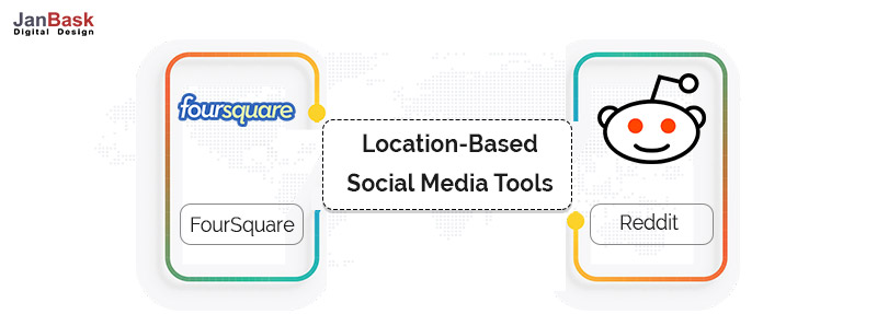 Location Based Social Media Tools
