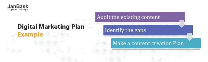 digital marketing plan example